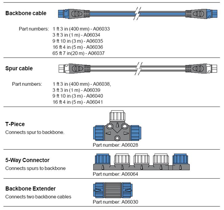 seatalk ng conexion en red rapida y sencilla