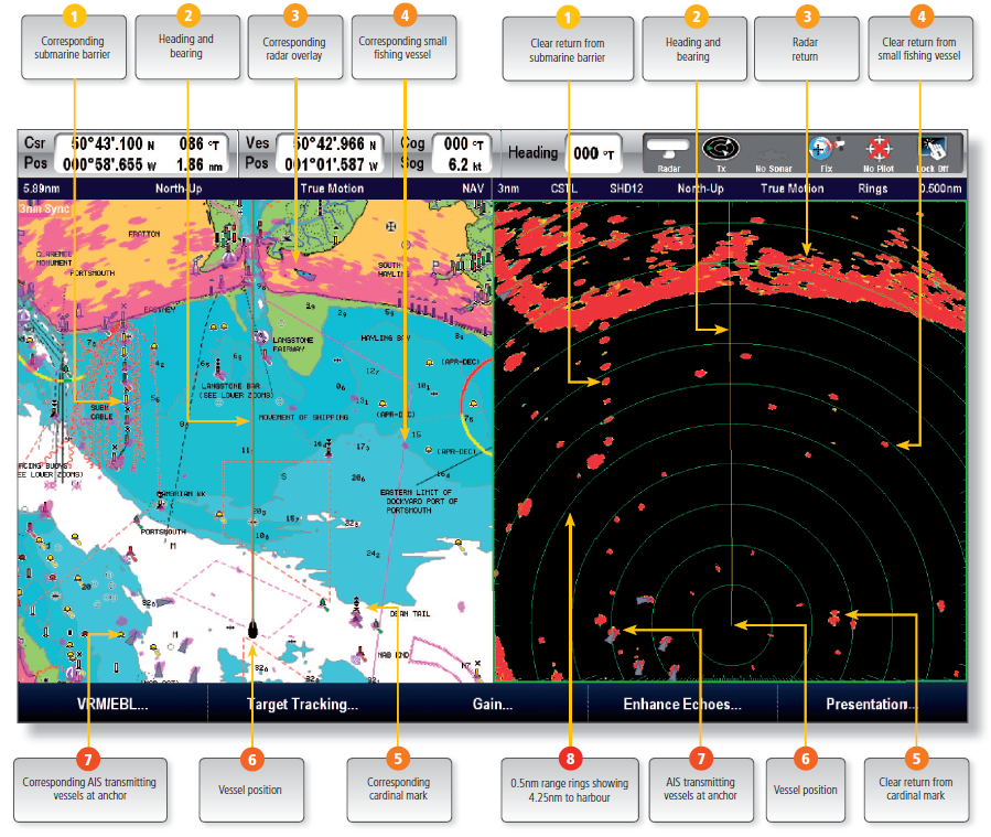 RAYMARINE-RADAR DISPLAY