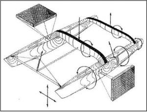 Zonas más críticas catamarán: conexión de los cascos y anclajes del palo