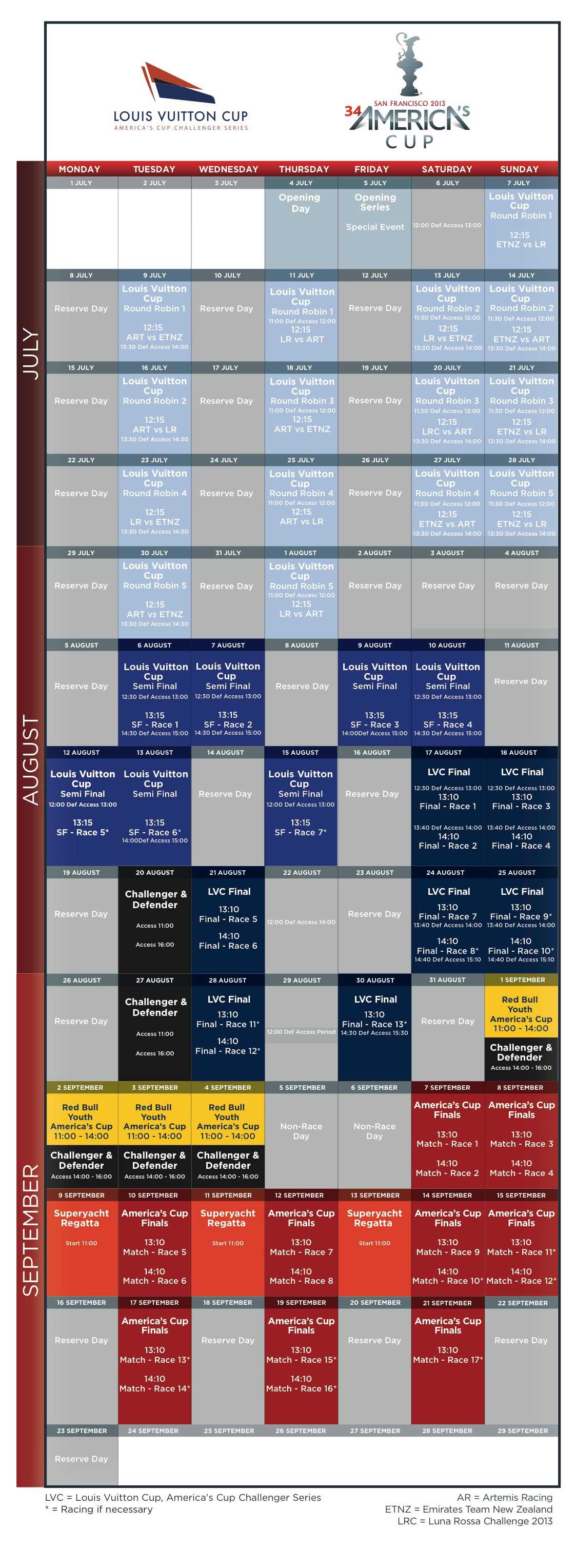 Calendario  copa america 2013