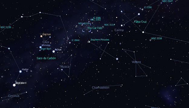 rumbo-al-sur-constelaciones