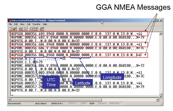 Mensaje NMEA GPS