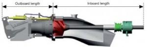 Elementos del Water Jet. Fuente Wartsila