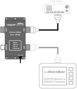 Arquitectura de sistema con splitter