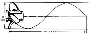 Paso y Diámetro del ejemplo realizado
