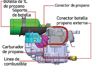 motor glp