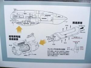 Yamato I.-Esquema de funcionamiento.
